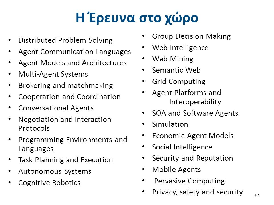 Η Έρευνα στο χώρο Distributed Problem Solving Agent Communication Languages Agent Models and Architectures Multi-Agent Systems Brokering and matchmaki