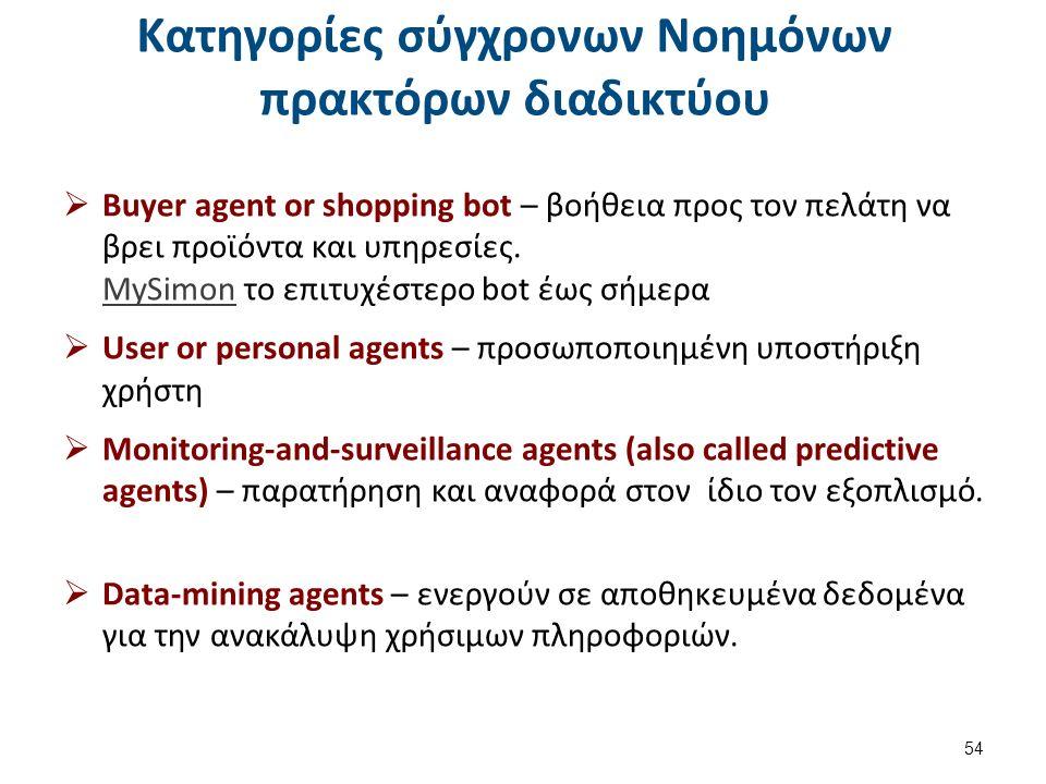 Κατηγορίες σύγχρονων Νοημόνων πρακτόρων διαδικτύου  Buyer agent or shopping bot – βοήθεια προς τον πελάτη να βρει προϊόντα και υπηρεσίες. MySimon το