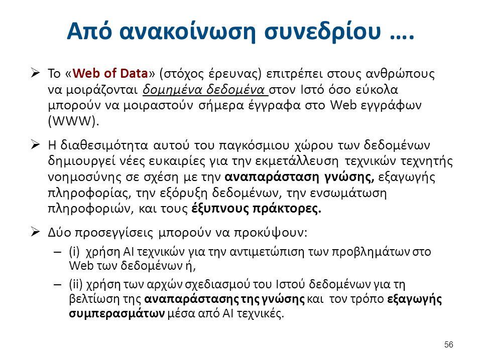 Από ανακοίνωση συνεδρίου ….  Το «Web of Data» (στόχος έρευνας) επιτρέπει στους ανθρώπους να μοιράζονται δομημένα δεδομένα στον Ιστό όσο εύκολα μπορού