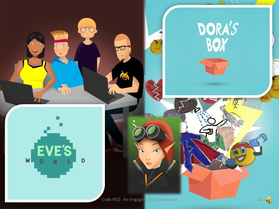 Μία πλατφόρμα σχεδιασμού παιχνιδιών και διαδραστικών ιστοριών Είναι δωρεάν και επιτρέπει σε μικρούς και μεγάλους να φτιάξουν τις δικές τους ιστορίες και παιχνίδια φυσικού χώρου www.arisgames.org Η πλατφόρμα δημιουργίας