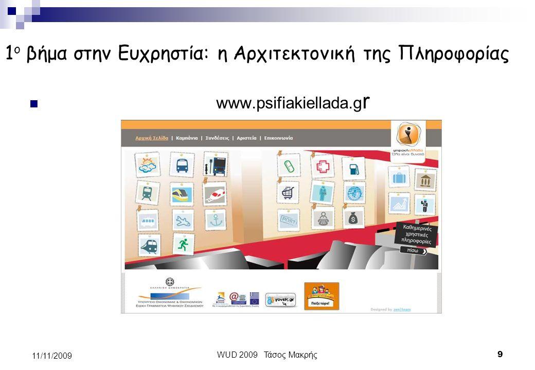 Η βαρύτητα κάθε κανόνα, μπορεί να είναι διαφορετική, ανάλογα με το περιεχόμενο της ιστοσελίδας: Παιχνίδι Πληροφορίες Τουρισμός Υποβολή Φορολογικής Δήλωσης WUD 2009 Τάσος Μακρής 8 11/11/2009