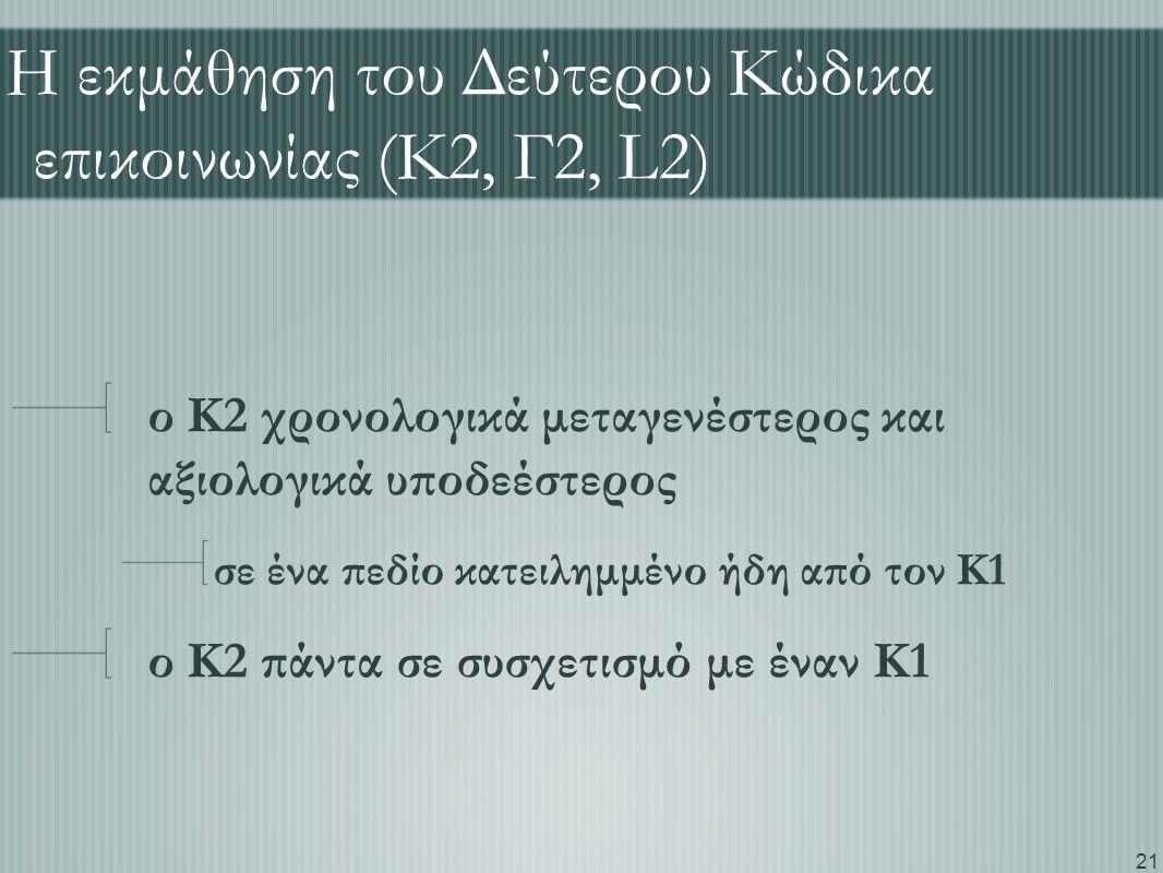 21 Η εκμάθηση του Δεύτερου Κώδικα επικοινωνίας (Κ2, Γ2, L2) ο Κ2 χρονολογικά μεταγενέστερος και αξιολογικά υποδεέστερος σε ένα πεδίο κατειλημμένο ήδη από τον Κ1 ο Κ2 πάντα σε συσχετισμό με έναν Κ1