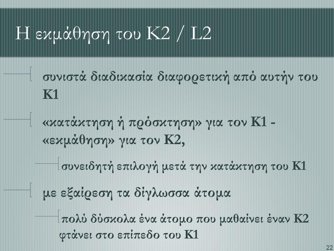 22 Η εκμάθηση του Κ2 / L2 συνιστά διαδικασία διαφορετική από αυτήν του Κ1 «κατάκτηση ή πρόσκτηση» για τον Κ1 - «εκμάθηση» για τον Κ2, συνειδητή επιλογή μετά την κατάκτηση του Κ1 με εξαίρεση τα δίγλωσσα άτομα πολύ δύσκολα ένα άτομο που μαθαίνει έναν Κ2 φτάνει στο επίπεδο του Κ1