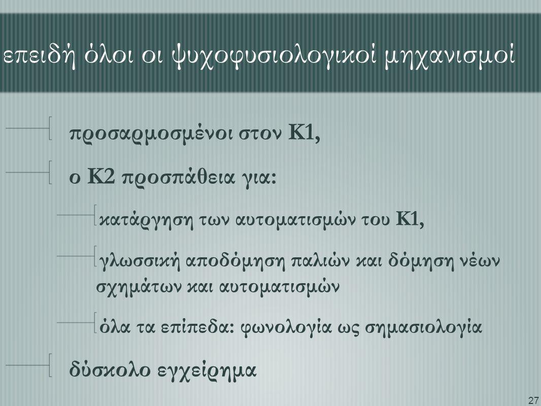 27 επειδή όλοι οι ψυχοφυσιολογικοί μηχανισμοί προσαρμοσμένοι στον Κ1, ο Κ2 προσπάθεια για: κατάργηση των αυτοματισμών του Κ1, γλωσσική αποδόμηση παλιώ