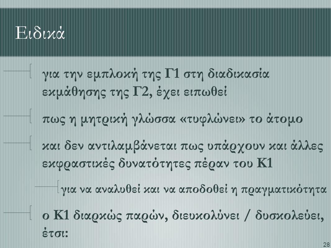 28 Ειδικά για την εμπλοκή της Γ1 στη διαδικασία εκμάθησης της Γ2, έχει ειπωθεί πως η μητρική γλώσσα «τυφλώνει» το άτομο και δεν αντιλαμβάνεται πως υπάρχουν και άλλες εκφραστικές δυνατότητες πέραν του Κ1 για να αναλυθεί και να αποδοθεί η πραγματικότητα ο Κ1 διαρκώς παρών, διευκολύνει / δυσκολεύει, έτσι: