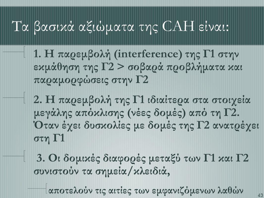 43 Τα βασικά αξιώματα της CAH είναι: 1. Η παρεμβολή (interference) της Γ1 στην εκμάθηση της Γ2 > σοβαρά προβλήματα και παραμορφώσεις στην Γ2 2. Η παρε