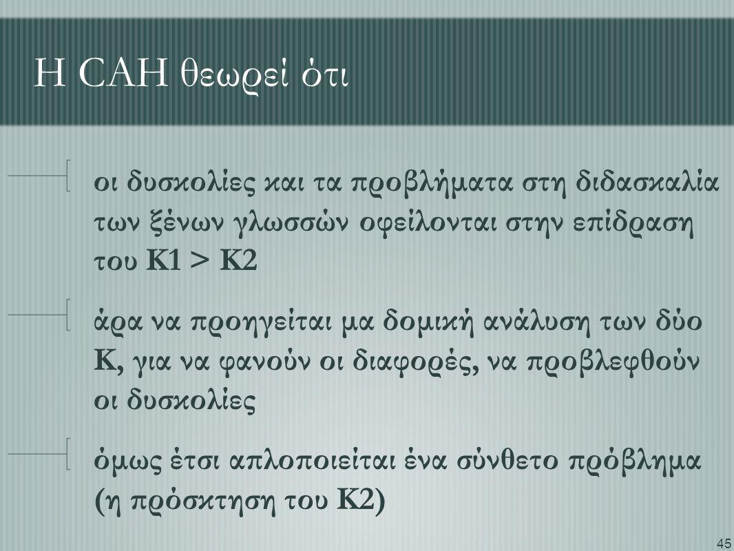 45 Η CAH θεωρεί ότι οι δυσκολίες και τα προβλήματα στη διδασκαλία των ξένων γλωσσών οφείλονται στην επίδραση του Κ1 > Κ2 άρα να προηγείται μα δομική ανάλυση των δύο Κ, για να φανούν οι διαφορές, να προβλεφθούν οι δυσκολίες όμως έτσι απλοποιείται ένα σύνθετο πρόβλημα (η πρόσκτηση του Κ2)