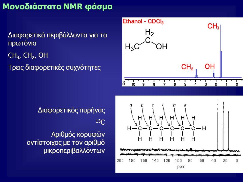 10 Μονοδιάστατο NMR φάσμα Διαφορετικός πυρήνας 13 C Αριθμός κορυφών αντίστοιχος με τον αριθμό μικροπεριβαλλόντων Διαφορετικά περιβάλλοντα για τα πρωτό