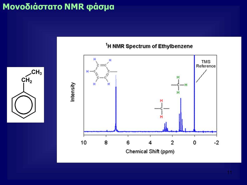 11 Μονοδιάστατο NMR φάσμα