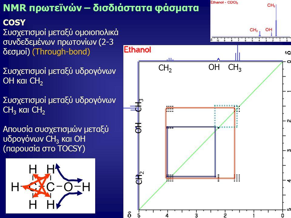 16 NMR πρωτεϊνών – δισδιάστατα φάσματα COSY Συσχετισμοί μεταξύ ομοιοπολικά συνδεδεμένων πρωτονίων (2-3 δεσμοί) (Through-bond) Συσχετισμοί μεταξύ υδρογ