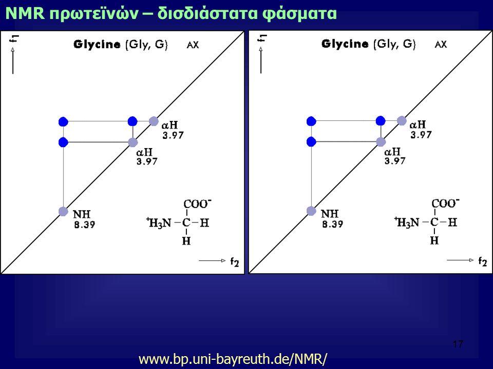 17 NMR πρωτεϊνών – δισδιάστατα φάσματα www.bp.uni-bayreuth.de/NMR/