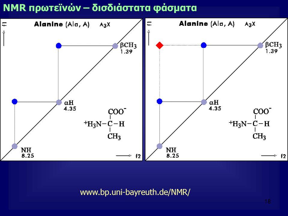 18 NMR πρωτεϊνών – δισδιάστατα φάσματα www.bp.uni-bayreuth.de/NMR/