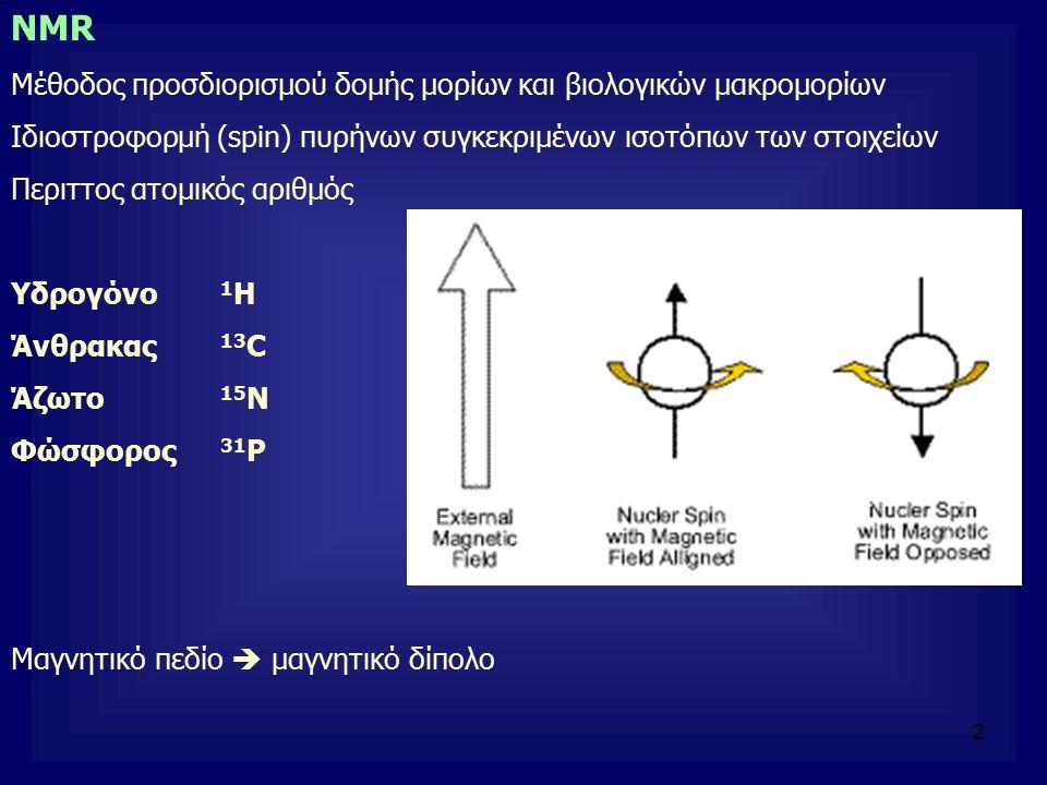 2 NMR Μέθοδος προσδιορισμού δομής μορίων και βιολογικών μακρομορίων Ιδιοστροφορμή (spin) πυρήνων συγκεκριμένων ισοτόπων των στοιχείων Περιττος ατομικός αριθμός Υδρογόνο 1 Η Άνθρακας 13 C Άζωτο 15 N Φώσφορος 31 Ρ Μαγνητικό πεδίο  μαγνητικό δίπολο