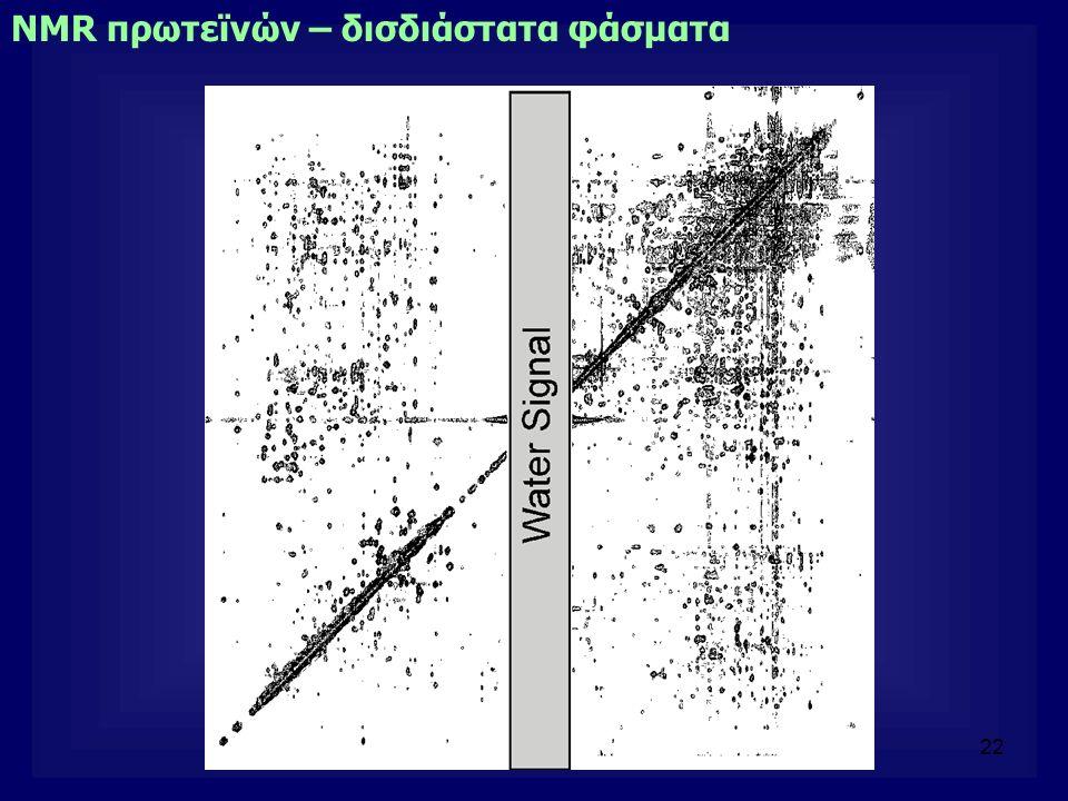 22 NMR πρωτεϊνών – δισδιάστατα φάσματα