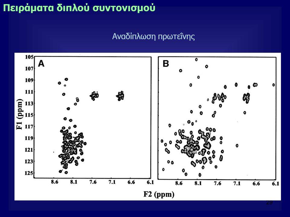 29 Πειράματα διπλού συντονισμού Αναδίπλωση πρωτεΐνης