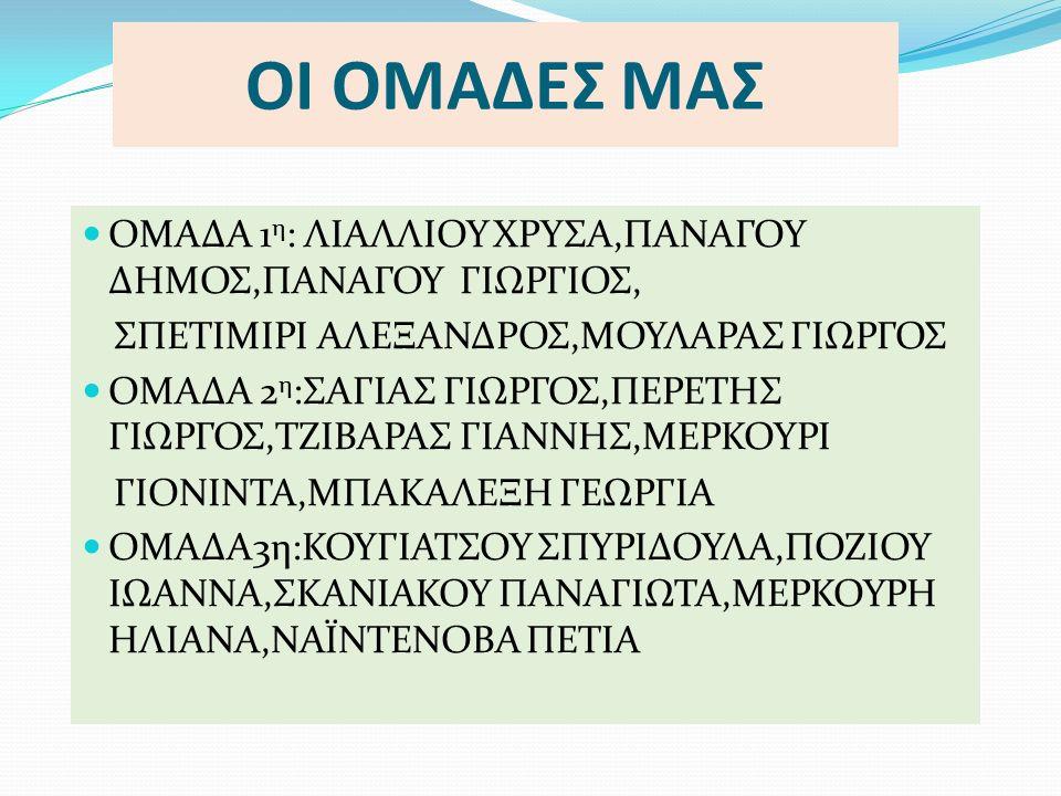 ΟΙ ΟΜΑΔΕΣ ΜΑΣ ΟΜΑΔΑ 1 η : ΛΙΑΛΛΙΟΥ ΧΡΥΣΑ,ΠΑΝΑΓΟΥ ΔΗΜΟΣ,ΠΑΝΑΓΟΥ ΓΙΩΡΓΙΟΣ, ΣΠΕΤΙΜΙΡΙ ΑΛΕΞΑΝΔΡΟΣ,ΜΟΥΛΑΡΑΣ ΓΙΩΡΓΟΣ ΟΜΑΔΑ 2 η :ΣΑΓΙΑΣ ΓΙΩΡΓΟΣ,ΠΕΡΕΤΗΣ ΓΙΩΡΓΟΣ,ΤΖΙΒΑΡΑΣ ΓΙΑΝΝΗΣ,ΜΕΡΚΟΥΡΙ ΓΙΟΝΙΝΤΑ,ΜΠΑΚΑΛΕΞΗ ΓΕΩΡΓΙΑ ΟΜΑΔΑ3η:ΚΟΥΓΙΑΤΣΟΥ ΣΠΥΡΙΔΟΥΛΑ,ΠΟΖΙΟΥ ΙΩΑΝΝΑ,ΣΚΑΝΙΑΚΟΥ ΠΑΝΑΓΙΩΤΑ,ΜΕΡΚΟΥΡΗ ΗΛΙΑΝΑ,ΝΑΪΝΤΕΝΟΒΑ ΠΕΤΙΑ