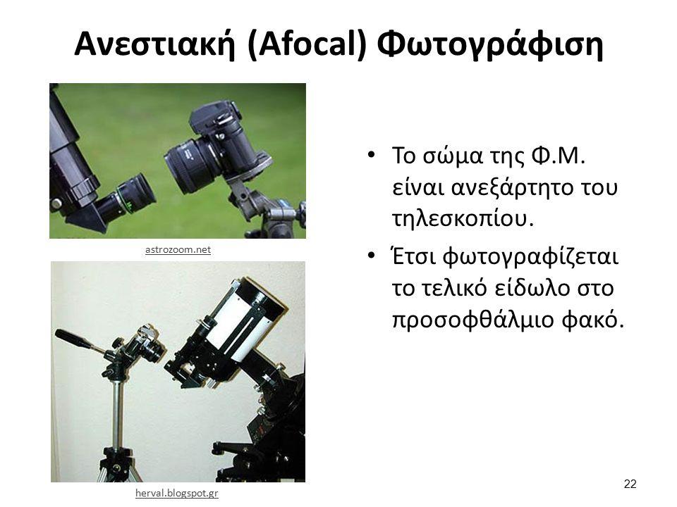 Ανεστιακή (Afocal) Φωτογράφιση Το σώμα της Φ.Μ.είναι ανεξάρτητο του τηλεσκοπίου.