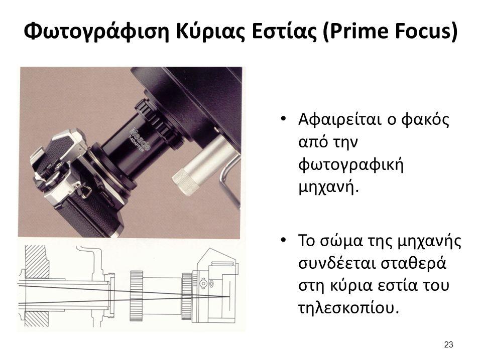 Φωτογράφιση Κύριας Εστίας (Prime Focus) Αφαιρείται ο φακός από την φωτογραφική μηχανή.