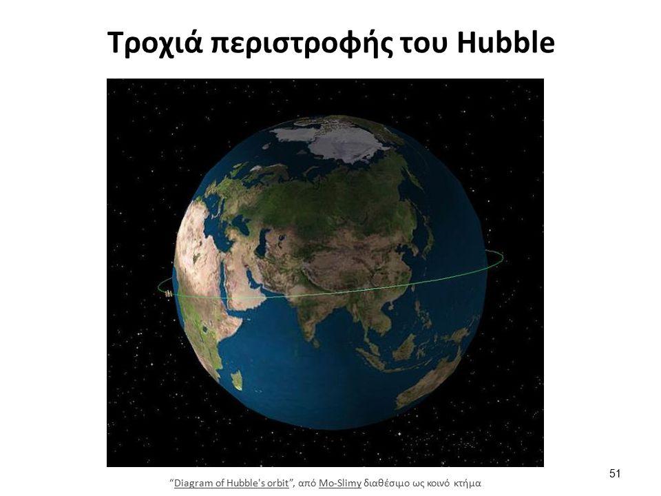 Τροχιά περιστροφής του Hubble 51 Diagram of Hubble s orbit , από Mo-Slimy διαθέσιμο ως κοινό κτήμαDiagram of Hubble s orbitMo-Slimy