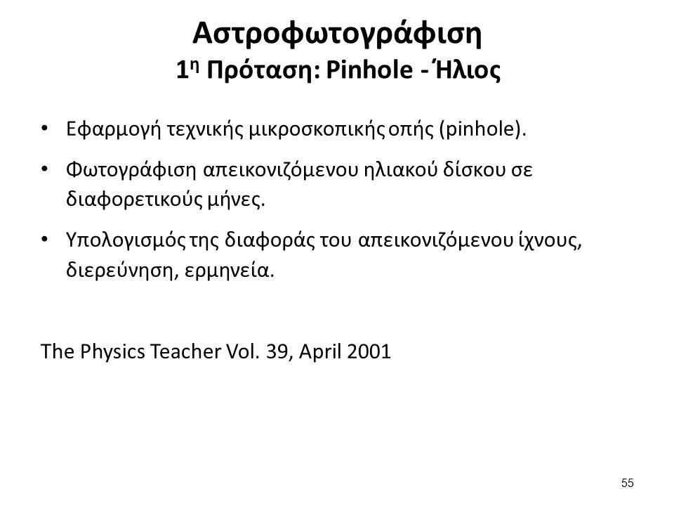 Αστροφωτογράφιση 1 η Πρόταση: Pinhole - Ήλιος Εφαρμογή τεχνικής μικροσκοπικής οπής (pinhole).
