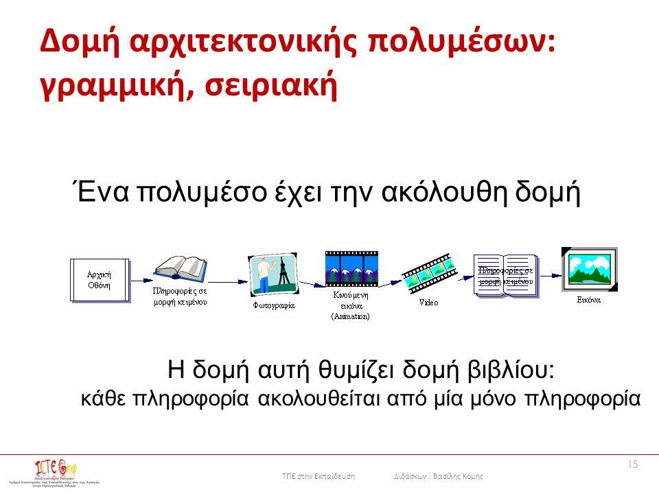 ΤΠΕ στην Εκπαίδευση Διδάσκων : Βασίλης Κόμης Δομή αρχιτεκτονικής πολυμέσων: γραμμική, σειριακή Ένα πολυμέσο έχει την ακόλουθη δομή Η δομή αυτή θυμίζει δομή βιβλίου: κάθε πληροφορία ακολουθείται από μία μόνο πληροφορία 15