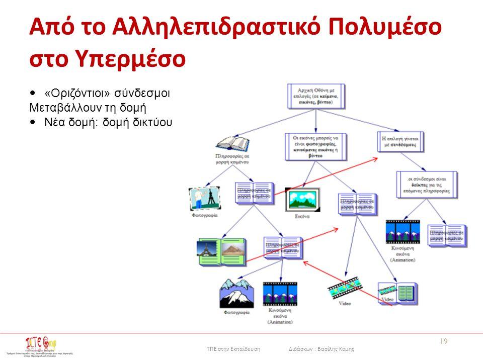 ΤΠΕ στην Εκπαίδευση Διδάσκων : Βασίλης Κόμης Από το Αλληλεπιδραστικό Πολυμέσο στο Υπερμέσο 19 «Οριζόντιοι» σύνδεσμοι Μεταβάλλουν τη δομή Νέα δομή: δομή δικτύου