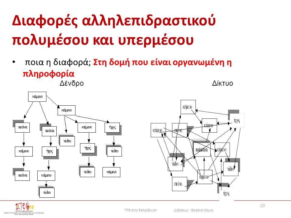 ΤΠΕ στην Εκπαίδευση Διδάσκων : Βασίλης Κόμης Διαφορές αλληλεπιδραστικού πολυμέσου και υπερμέσου ποια η διαφορά; Στη δομή που είναι οργανωμένη η πληροφορία 20 ΔίκτυοΔένδρο
