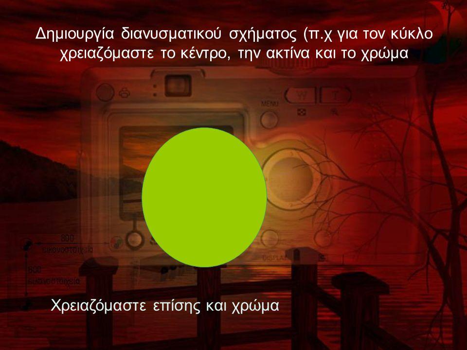 Δημιουργία διανυσματικού σχήματος (π.χ για τον κύκλο χρειαζόμαστε το κέντρο, την ακτίνα και το χρώμα Χρειαζόμαστε επίσης και χρώμα