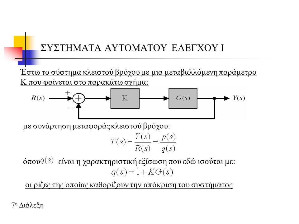 ΣΥΣΤΗΜΑΤΑ ΑΥΤΟΜΑΤΟΥ ΕΛΕΓΧΟΥ Ι 7 η Διάλεξη Έστω το σύστημα κλειστού βρόχου με μια μεταβαλλόμενη παράμετρο Κ που φαίνεται στο παρακάτω σχήμα: με συνάρτηση μεταφοράς κλειστού βρόχου: όπου είναι η χαρακτηριστική εξίσωση που εδώ ισούται με: οι ρίζες της οποίας καθορίζουν την απόκριση του συστήματος