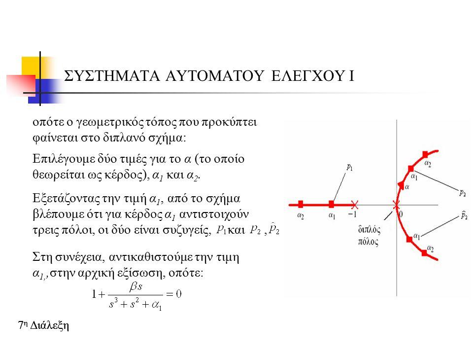 ΣΥΣΤΗΜΑΤΑ ΑΥΤΟΜΑΤΟΥ ΕΛΕΓΧΟΥ Ι 7 η Διάλεξη οπότε ο γεωμετρικός τόπος που προκύπτει φαίνεται στο διπλανό σχήμα: Επιλέγουμε δύο τιμές για το α (το οποίο θεωρείται ως κέρδος), α 1 και α 2.