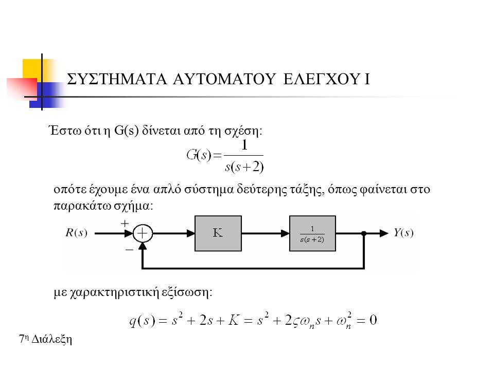 ΣΥΣΤΗΜΑΤΑ ΑΥΤΟΜΑΤΟΥ ΕΛΕΓΧΟΥ Ι 7 η Διάλεξη Χρησιμοποιώντας τις συνθήκες του μέτρου και της φάσης, στην περίπτωσή μας θα ισχύει: 1.