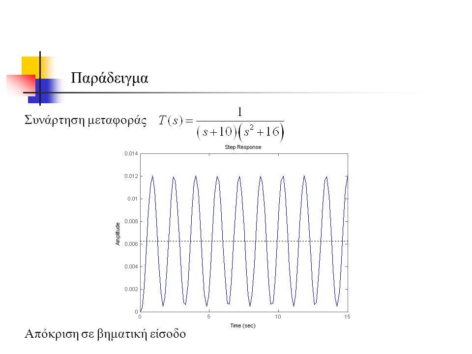 Παράδειγμα Συνάρτηση μεταφοράς Απόκριση σε βηματική είσοδο