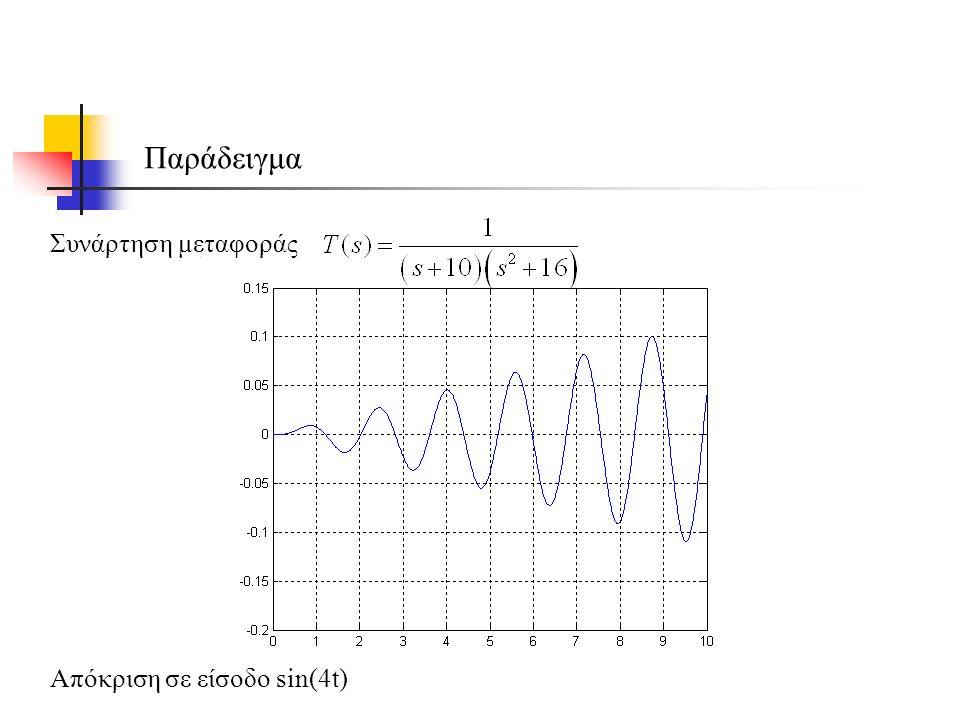 Παράδειγμα Συνάρτηση μεταφοράς Απόκριση σε είσοδο sin(4t)