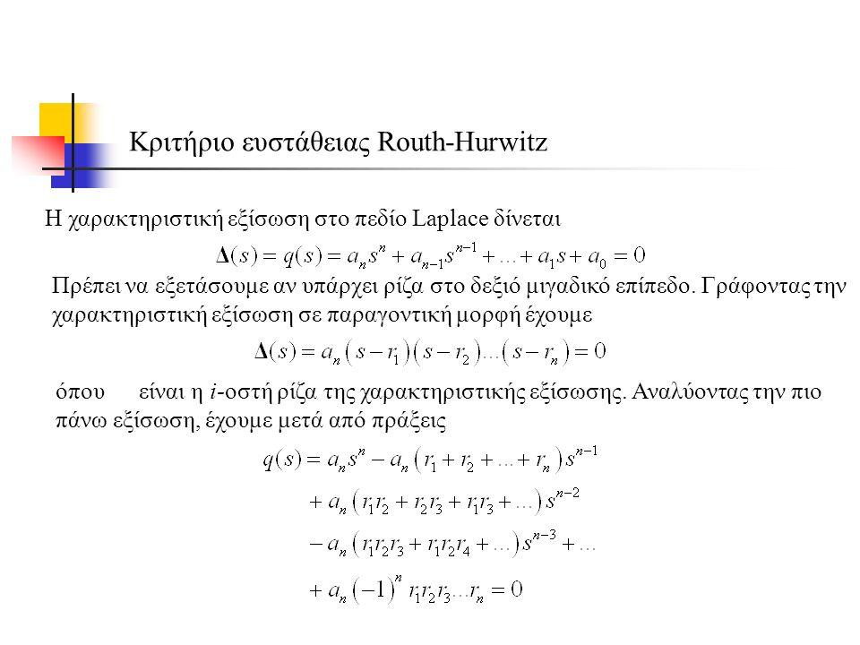 Κριτήριο ευστάθειας Routh-Hurwitz Η χαρακτηριστική εξίσωση στο πεδίο Laplace δίνεται Πρέπει να εξετάσουμε αν υπάρχει ρίζα στο δεξιό μιγαδικό επίπεδο.