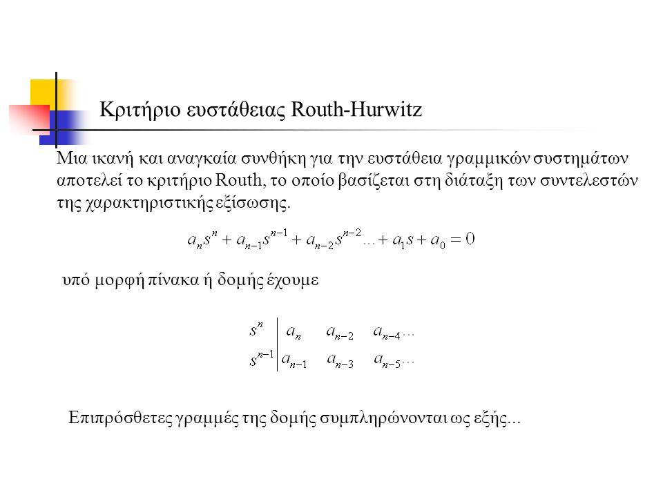 Κριτήριο ευστάθειας Routh-Hurwitz Μια ικανή και αναγκαία συνθήκη για την ευστάθεια γραμμικών συστημάτων αποτελεί το κριτήριο Routh, το οποίο βασίζεται στη διάταξη των συντελεστών της χαρακτηριστικής εξίσωσης.