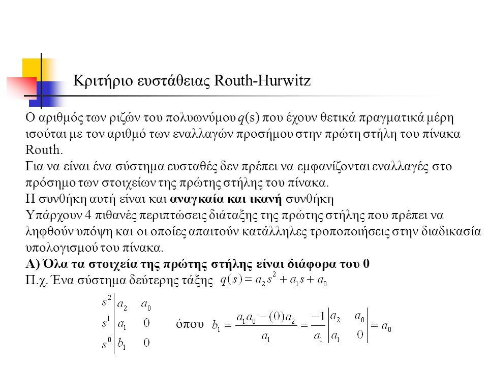 Κριτήριο ευστάθειας Routh-Hurwitz Ο αριθμός των ριζών του πολυωνύμου q(s) που έχουν θετικά πραγματικά μέρη ισούται με τον αριθμό των εναλλαγών προσήμου στην πρώτη στήλη του πίνακα Routh.