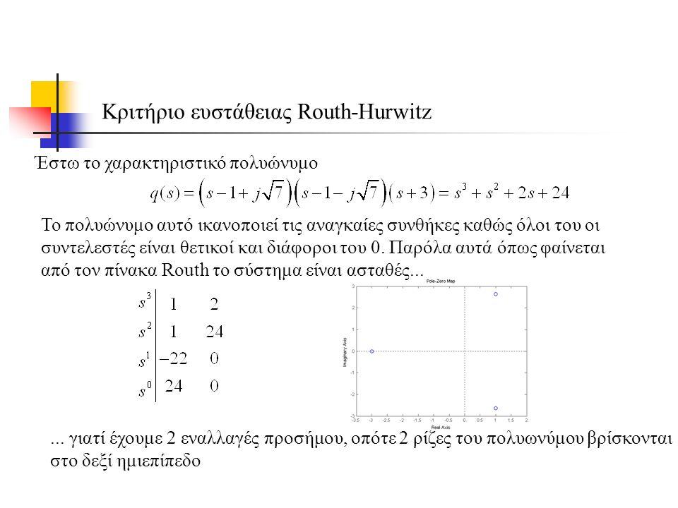 Έστω το χαρακτηριστικό πολυώνυμο Το πολυώνυμο αυτό ικανοποιεί τις αναγκαίες συνθήκες καθώς όλοι του οι συντελεστές είναι θετικοί και διάφοροι του 0.