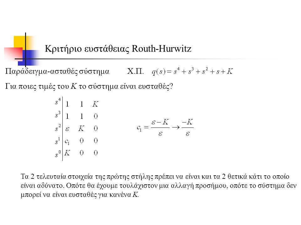 Παράδειγμα-ασταθές σύστημα Χ.Π. Για ποιες τιμές του K το σύστημα είναι ευσταθές.