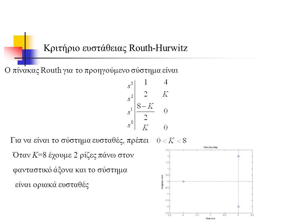 Ο πίνακας Routh για το προηγούμενο σύστημα είναι Κριτήριο ευστάθειας Routh-Hurwitz Για να είναι το σύστημα ευσταθές, πρέπει Όταν Κ=8 έχουμε 2 ρίζες πάνω στον φανταστικό άξονα και το σύστημα είναι οριακά ευσταθές