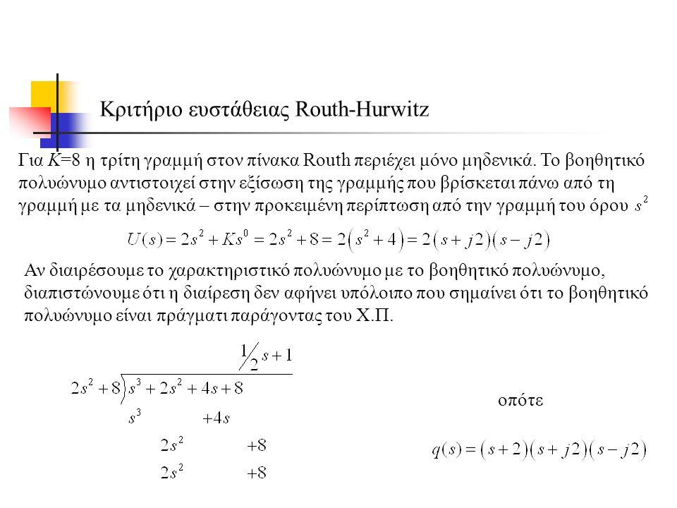 Για Κ=8 η τρίτη γραμμή στον πίνακα Routh περιέχει μόνο μηδενικά.