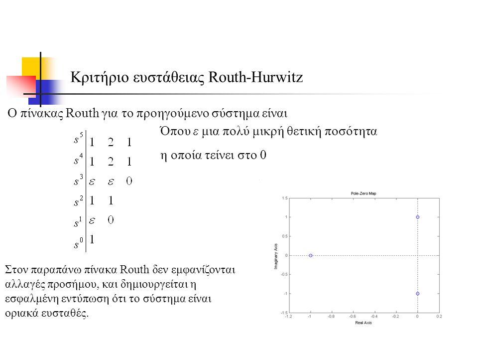Ο πίνακας Routh για το προηγούμενο σύστημα είναι Κριτήριο ευστάθειας Routh-Hurwitz Όπου ε μια πολύ μικρή θετική ποσότητα η οποία τείνει στο 0 Στον παραπάνω πίνακα Routh δεν εμφανίζονται αλλαγές προσήμου, και δημιουργείται η εσφαλμένη εντύπωση ότι το σύστημα είναι οριακά ευσταθές.