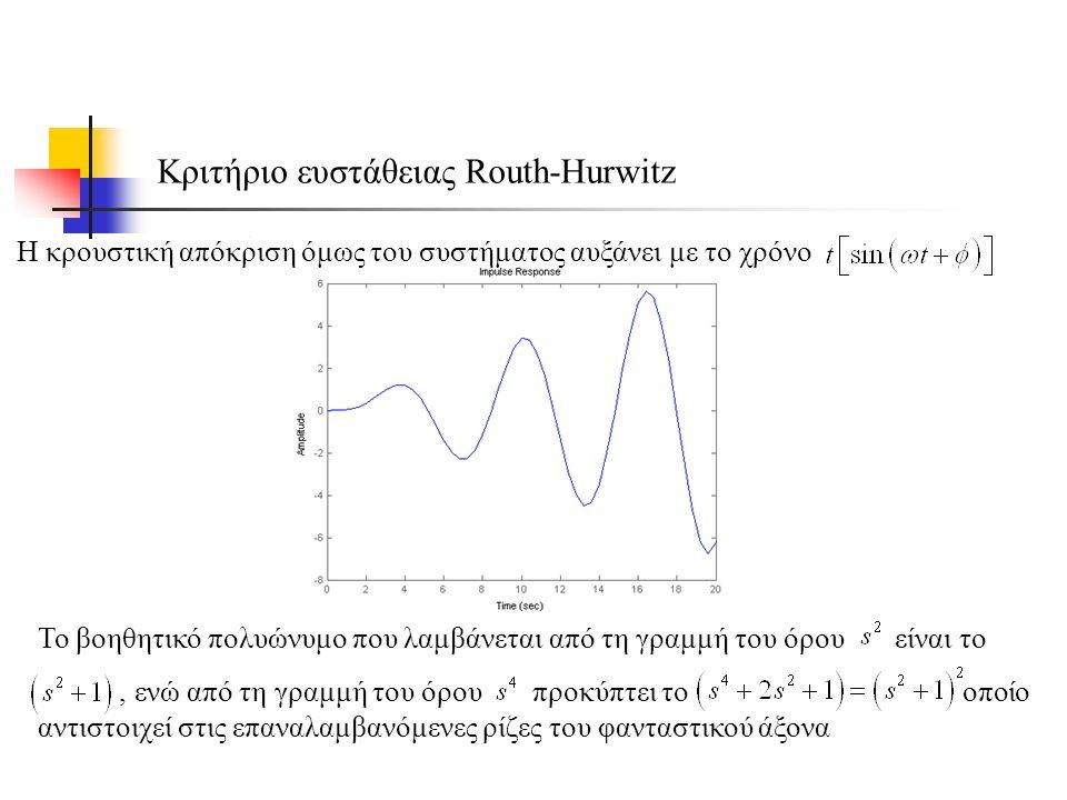 Η κρουστική απόκριση όμως του συστήματος αυξάνει με το χρόνο Κριτήριο ευστάθειας Routh-Hurwitz Το βοηθητικό πολυώνυμο που λαμβάνεται από τη γραμμή του όρου είναι το, ενώ από τη γραμμή του όρου προκύπτει το οποίο αντιστοιχεί στις επαναλαμβανόμενες ρίζες του φανταστικού άξονα