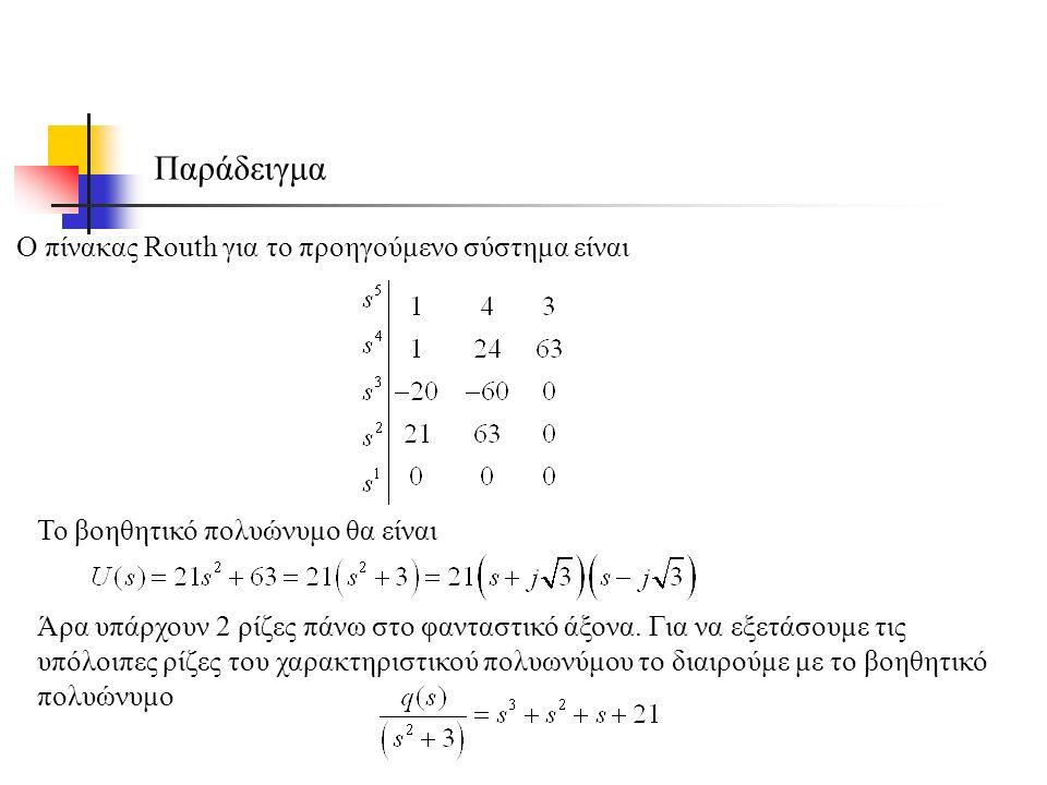 Ο πίνακας Routh για το προηγούμενο σύστημα είναι Το βοηθητικό πολυώνυμο θα είναι Άρα υπάρχουν 2 ρίζες πάνω στο φανταστικό άξονα.