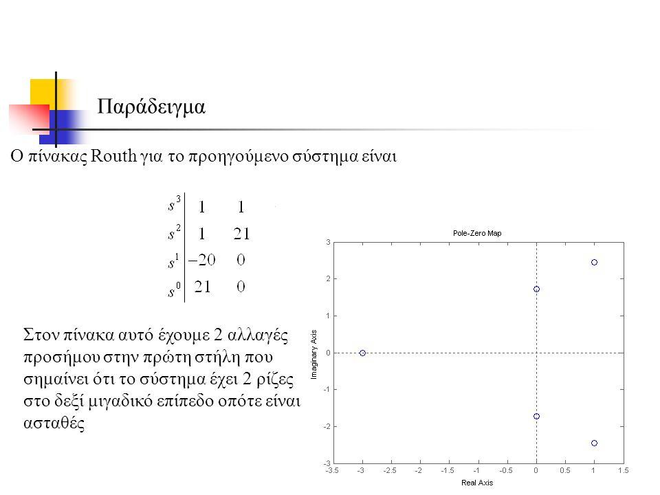 Ο πίνακας Routh για το προηγούμενο σύστημα είναι Στον πίνακα αυτό έχουμε 2 αλλαγές προσήμου στην πρώτη στήλη που σημαίνει ότι το σύστημα έχει 2 ρίζες στο δεξί μιγαδικό επίπεδο οπότε είναι ασταθές Παράδειγμα
