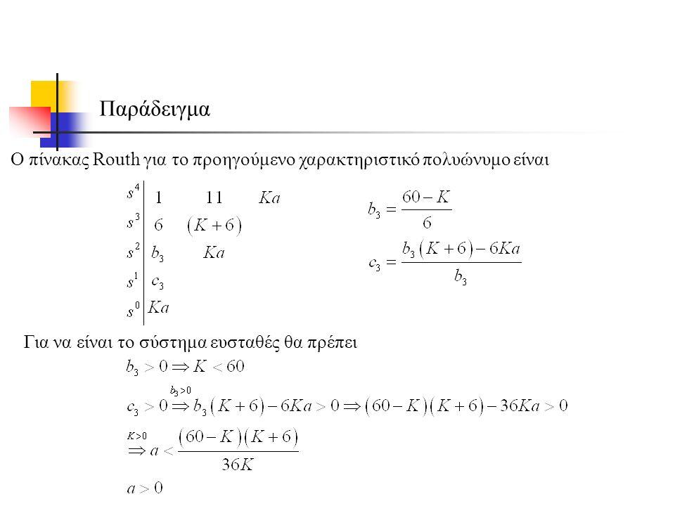Ο πίνακας Routh για το προηγούμενο χαρακτηριστικό πολυώνυμο είναι Για να είναι το σύστημα ευσταθές θα πρέπει Παράδειγμα