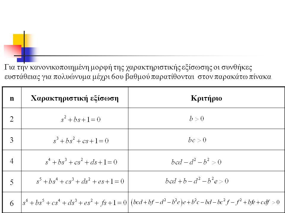 Για την κανονικοποιημένη μορφή της χαρακτηριστικής εξίσωσης οι συνθήκες ευστάθειας για πολυώνυμα μέχρι 6ου βαθμού παρατίθονται στον παρακάτω πίνακα nΧαρακτηριστική εξίσωσηΚριτήριο 2 3 4 5 6
