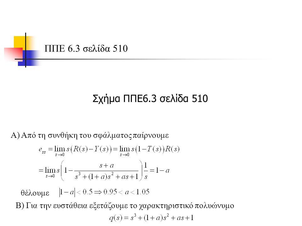 ΠΠΕ 6.3 σελίδα 510 Α) Από τη συνθήκη του σφάλματος παίρνουμε θέλουμε Β) Για την ευστάθεια εξετάζουμε το χαρακτηριστικό πολυώνυμο Σχήμα ΠΠΕ6.3 σελίδα 510