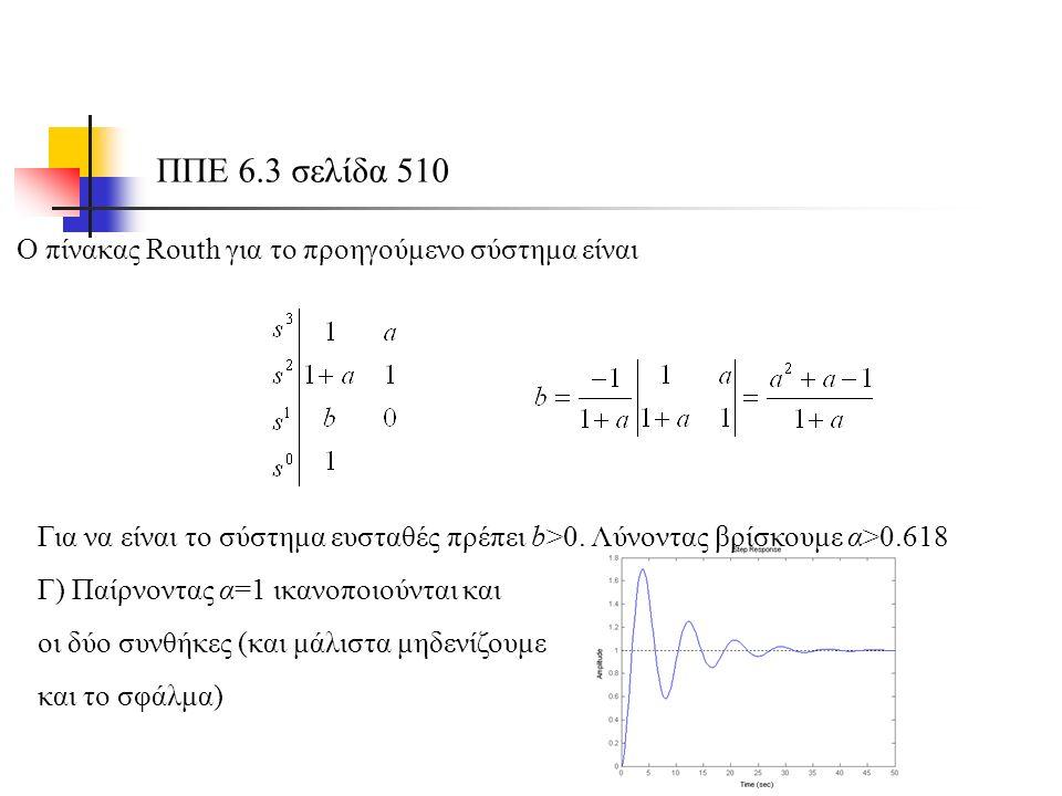 Ο πίνακας Routh για το προηγούμενο σύστημα είναι Για να είναι το σύστημα ευσταθές πρέπει b>0.