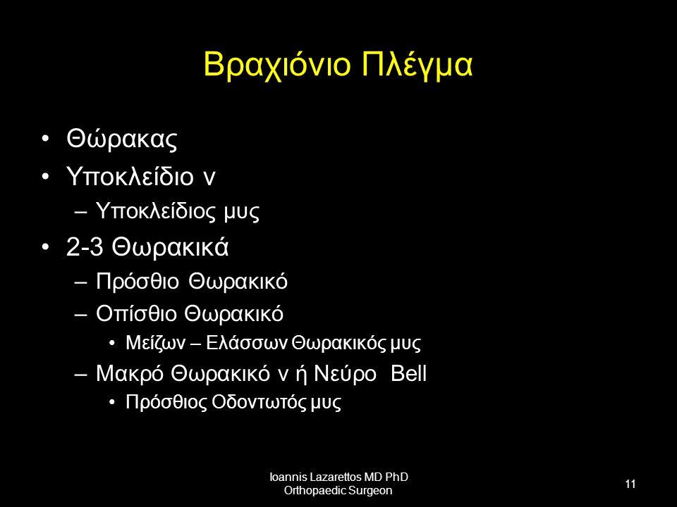 Βραχιόνιο Πλέγμα Θώρακας Υποκλείδιο ν –Υποκλείδιος μυς 2-3 Θωρακικά –Πρόσθιο Θωρακικό –Οπίσθιο Θωρακικό Μείζων – Ελάσσων Θωρακικός μυς –Μακρό Θωρακικό ν ή Νεύρο Bell Πρόσθιος Οδοντωτός μυς Ioannis Lazarettos MD PhD Orthopaedic Surgeon 11