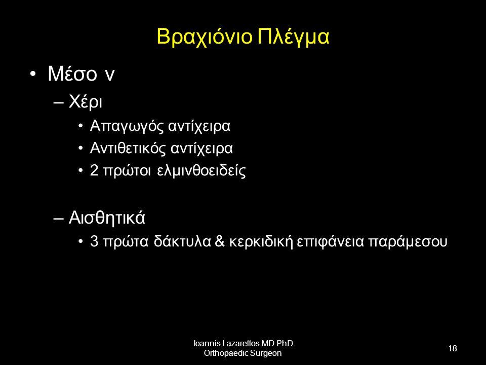 Βραχιόνιο Πλέγμα Μέσο ν –Χέρι Απαγωγός αντίχειρα Αντιθετικός αντίχειρα 2 πρώτοι ελμινθοειδείς –Αισθητικά 3 πρώτα δάκτυλα & κερκιδική επιφάνεια παράμεσου Ioannis Lazarettos MD PhD Orthopaedic Surgeon 18